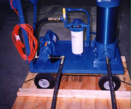 Hydraulic Filtration Systems